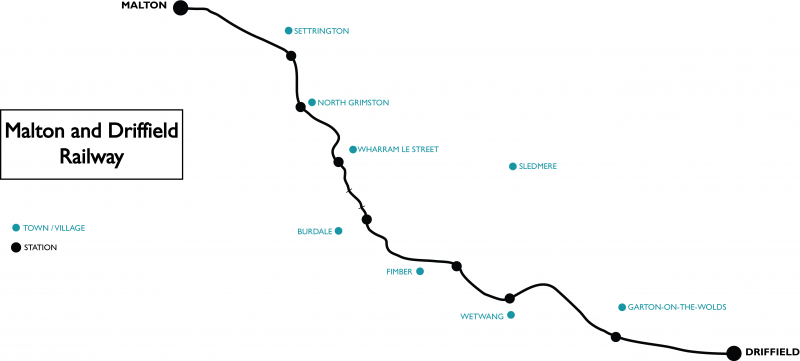 Map of the Line - Yorkshire Wolds Railway